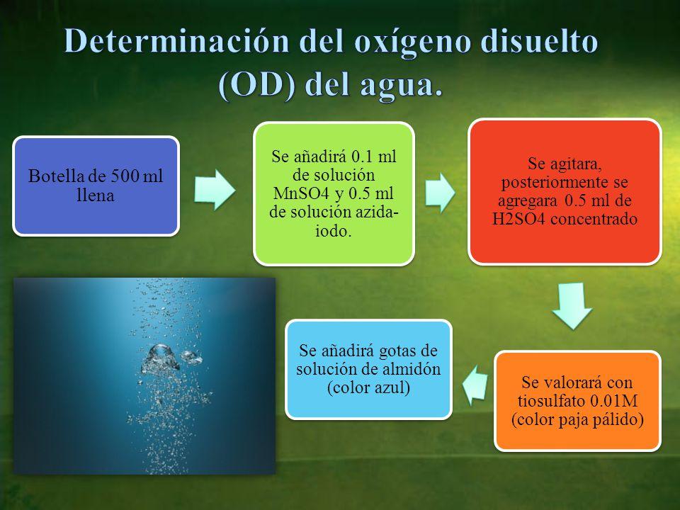 Botella de 500 ml llena Se añadirá 0.1 ml de solución MnSO4 y 0.5 ml de solución azida- iodo.