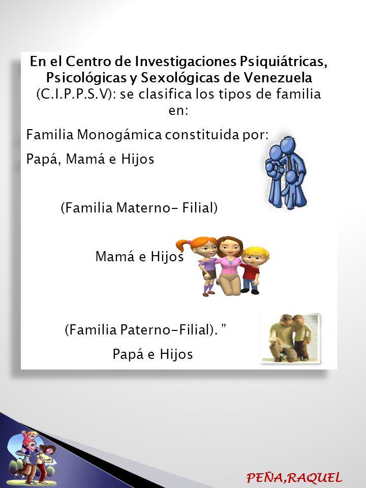 TIPOS DE FAMILIA DISFUNCIONALES.SEGÙN S.M. FINCH(1976) Citado por Moles(2007): FAMILIA INVERTIDA.