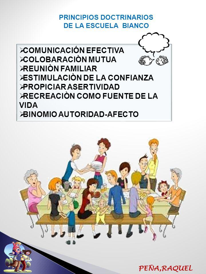 ORGANIZACIÓN JERÁRQUICA DE LA FAMILIA PEÑA,RAQUEL PADRES REUNIÓN FAMILIAR HIJOS ADHERENTES