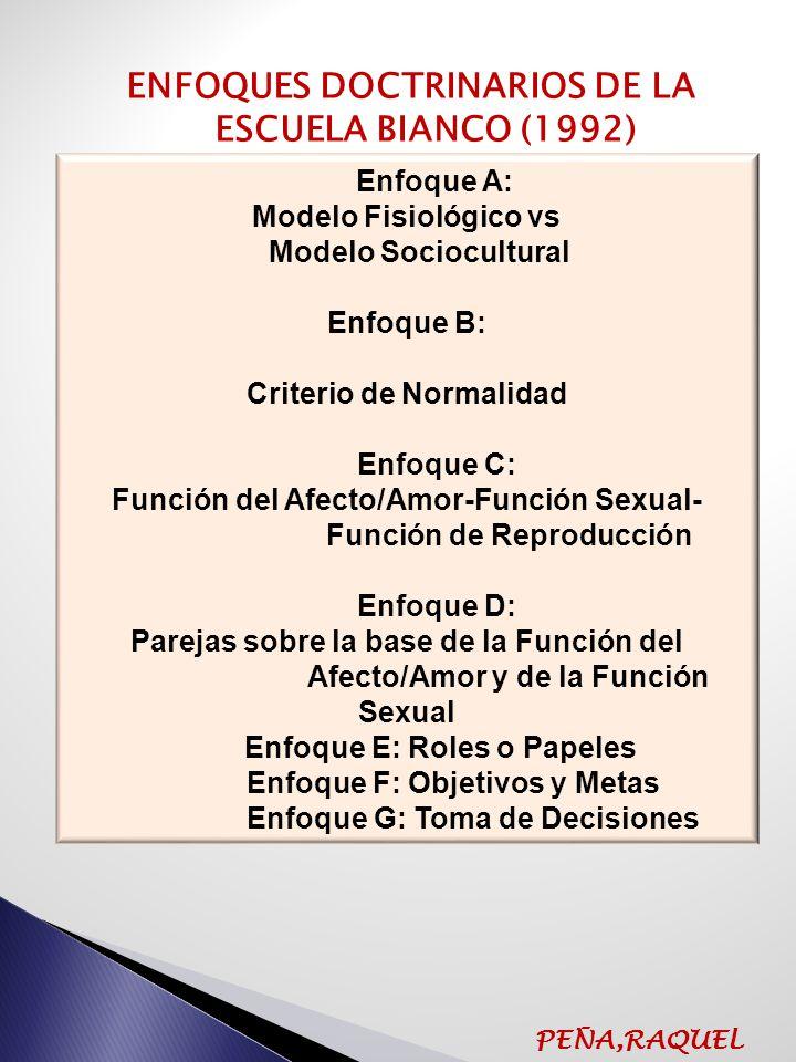 Bianco (1992): Funcionamiento del ejercicio constante y equilibrado entre la autoridad y el afecto.
