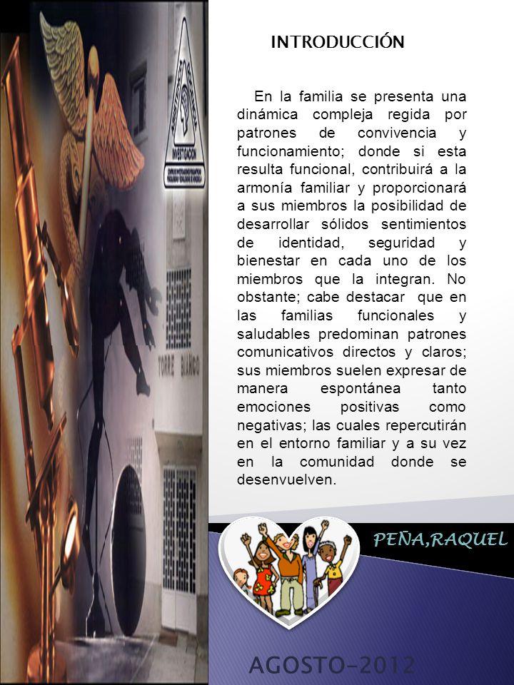 AGOSTO-2012 PEÑA,RAQUEL CONTENIDO INTRODUCCIÓN DEFINICIONES ORGANIZACIÓN JERÁRQUICA PRINCIPIOS DOCTRINARIOS DE LA ESCUELA BIANCO ENFOQUES DOCTRINARIOS DE LA ESCUELA BIANCO TÉCNICAS COGNITIVAS TÉCNICAS CONDUCTUALES CONCLUSIONES REFERENCIAS