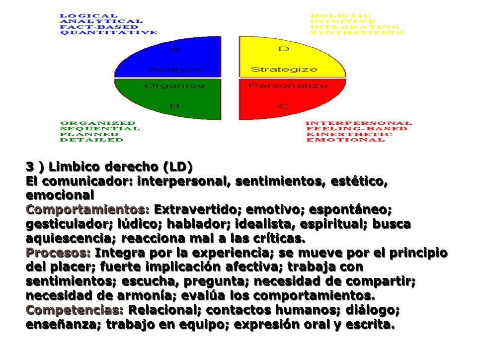 3 ) Limbico derecho (LD) El comunicador: interpersonal, sentimientos, estético, emocional Comportamientos: Extravertido; emotivo; espontáneo; gesticul