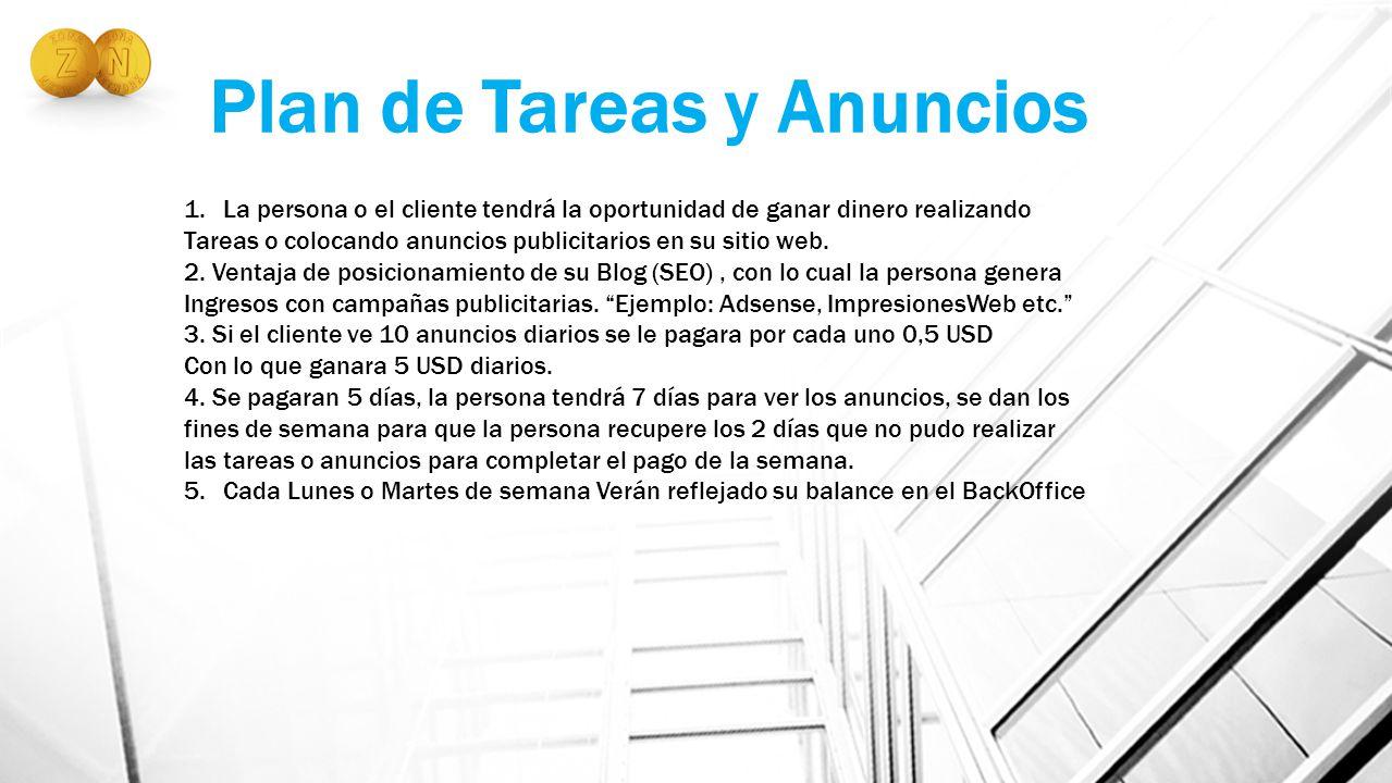 FORMACION DE NEGOCIO COLOMBIANEW YORKSALVADORARGENTINA 14:00 – 22:0015:00 – 21:0013:00 – 19:0016:00 – 22:00 MEXICOGUATEMALAURUGUAYCHILE 13:00 – 19:00 16:00 – 22:00 ECUADORCOSTA RICAMIAMIBRASIL 14:00 – 20:0013:00 – 19:0015:00 – 21:0016:00 – 22:00 PERUNICARAGUAPORTUGALINGLATERRA 14:00 – 22:0013:00 – 19:0020:00 – 22:0020:00 – 02:00 HORARIOS DE CONFERENCIAS ESPAÑA MARTES – MIERCOLES – JUEVES 16:00 – 21:00 SESION DE PREGUNTAS Y RESPUESTAS MARTES – MIERCOLES – JUEVES 17:00