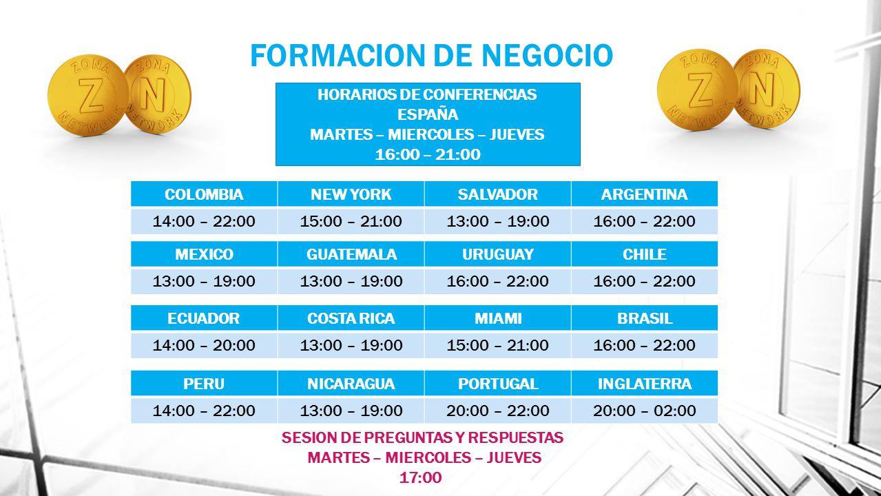 FORMACION DE NEGOCIO COLOMBIANEW YORKSALVADORARGENTINA 14:00 – 22:0015:00 – 21:0013:00 – 19:0016:00 – 22:00 MEXICOGUATEMALAURUGUAYCHILE 13:00 – 19:00