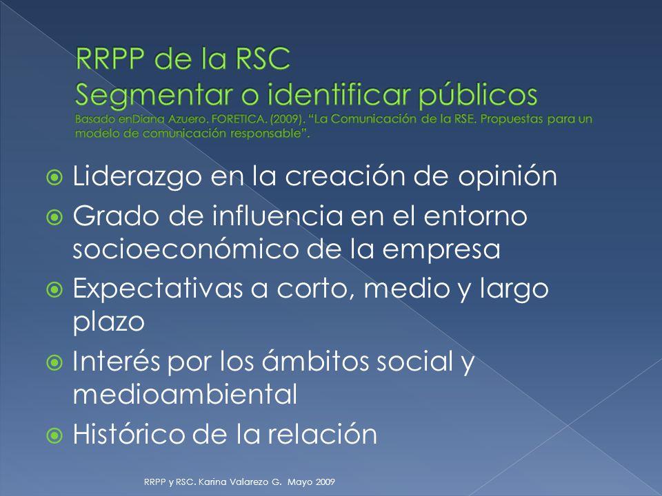 Liderazgo en la creación de opinión Grado de influencia en el entorno socioeconómico de la empresa Expectativas a corto, medio y largo plazo Interés por los ámbitos social y medioambiental Histórico de la relación RRPP y RSC.