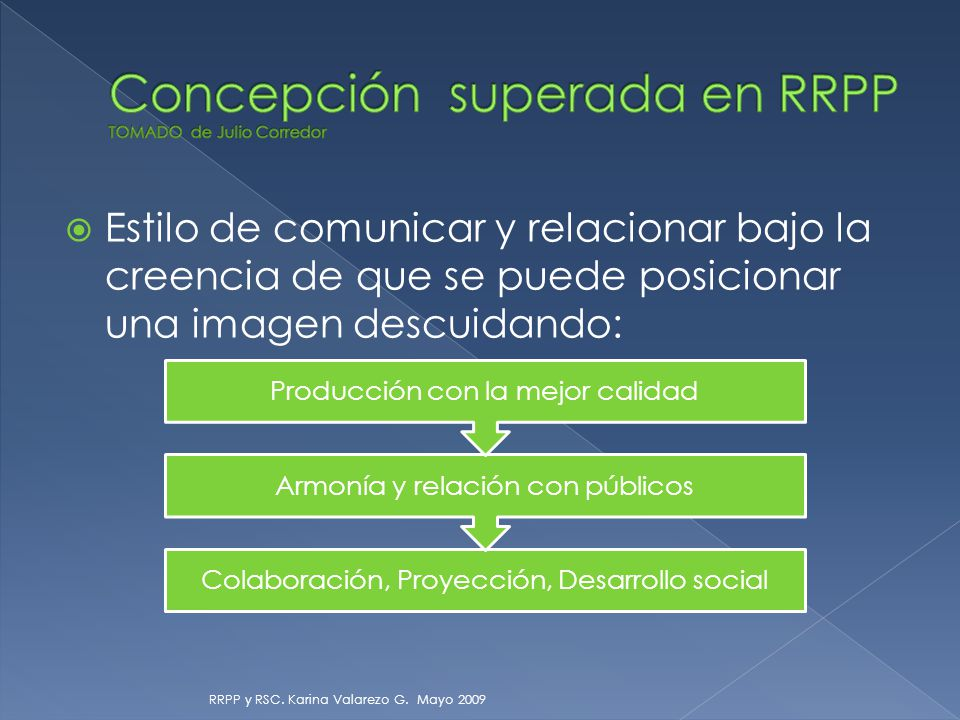 Estilo de comunicar y relacionar bajo la creencia de que se puede posicionar una imagen descuidando: RRPP y RSC.