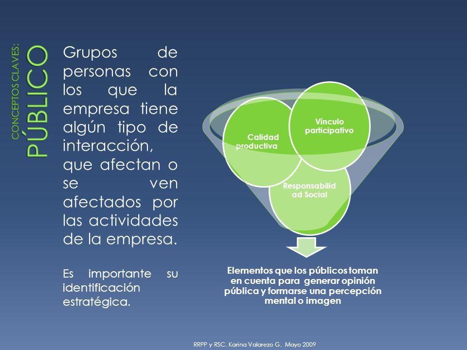 Grupos de personas con los que la empresa tiene algún tipo de interacción, que afectan o se ven afectados por las actividades de la empresa.