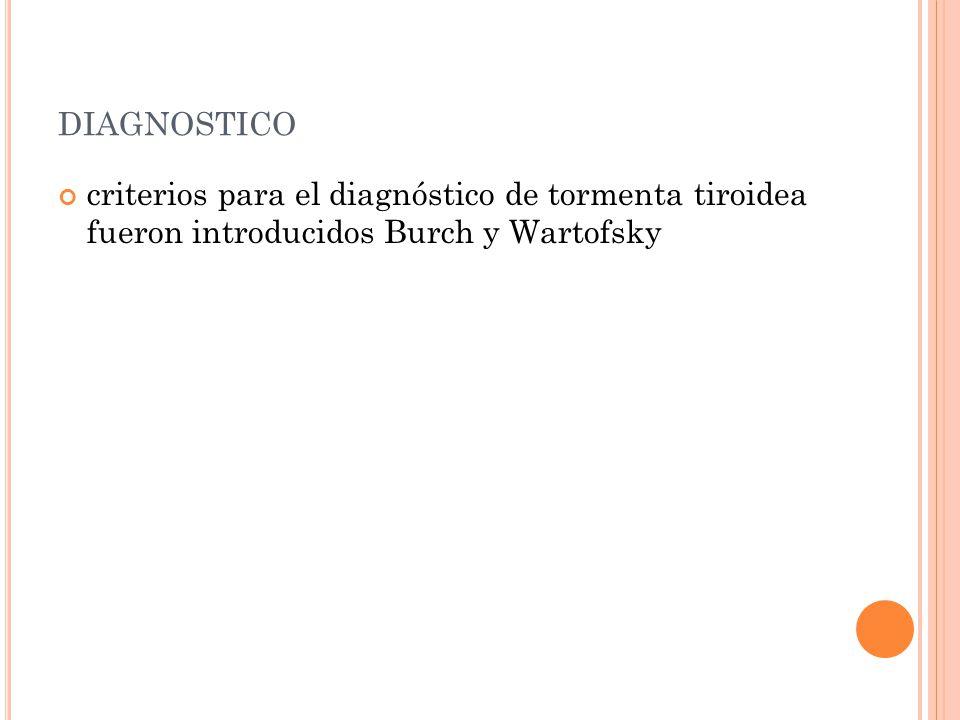 DIAGNOSTICO criterios para el diagnóstico de tormenta tiroidea fueron introducidos Burch y Wartofsky