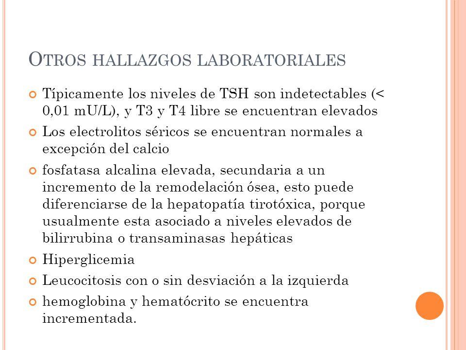 O TROS HALLAZGOS LABORATORIALES Típicamente los niveles de TSH son indetectables (< 0,01 mU/L), y T3 y T4 libre se encuentran elevados Los electrolito