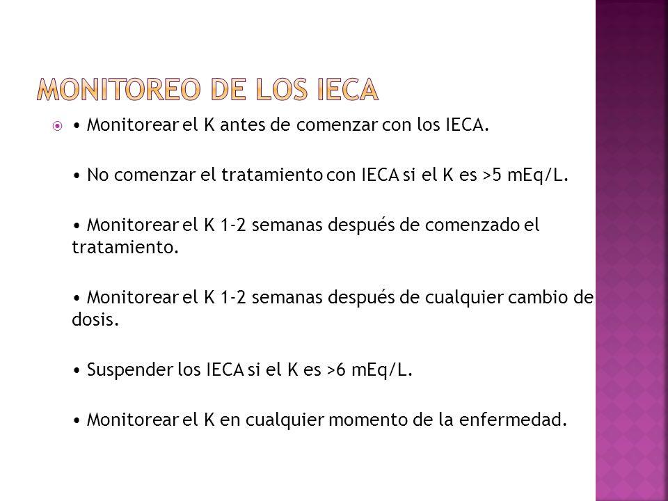 Monitorear el K antes de comenzar con los IECA. No comenzar el tratamiento con IECA si el K es >5 mEq/L. Monitorear el K 1-2 semanas después de comenz