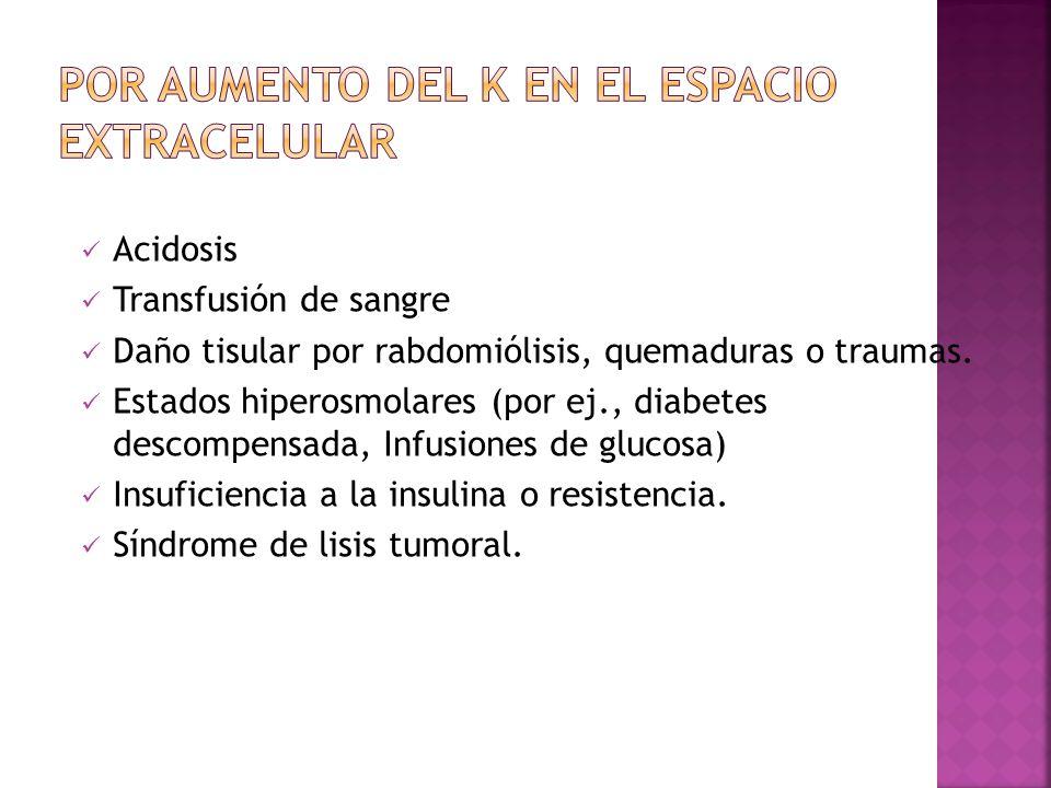 Acidosis Transfusión de sangre Daño tisular por rabdomiólisis, quemaduras o traumas. Estados hiperosmolares (por ej., diabetes descompensada, Infusion
