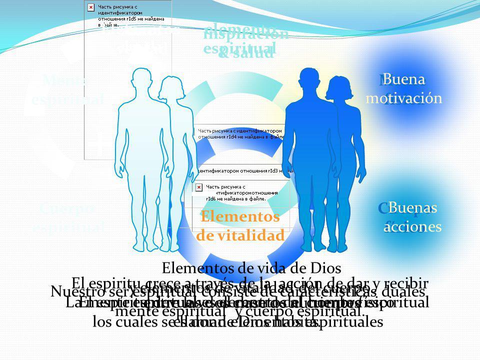 Elementos de vida Mente espiritual Cuerpo físico Mente física Cuerpo espiritual Elementos de vitalidad Amor verdad Buenas acciones elemento espiritual