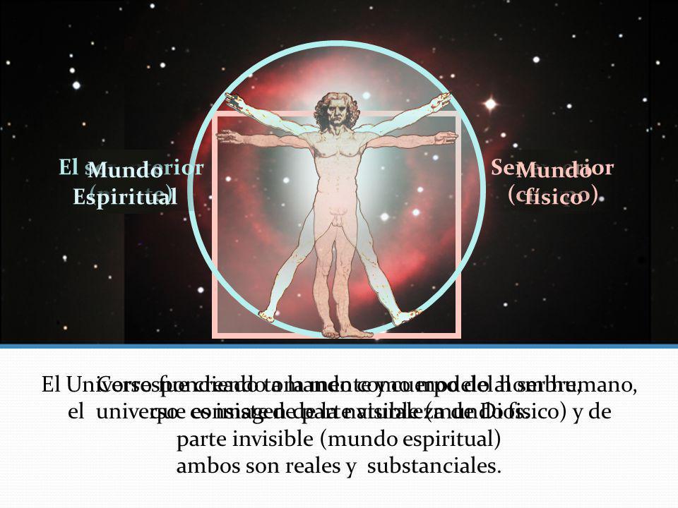 Correspondiendo a la mente y cuerpo humanos, el universeo consiste de mundo invisible (Mundo espiritual) y de mundo visible (Mundo físico), ambos son reales y sustanciales.