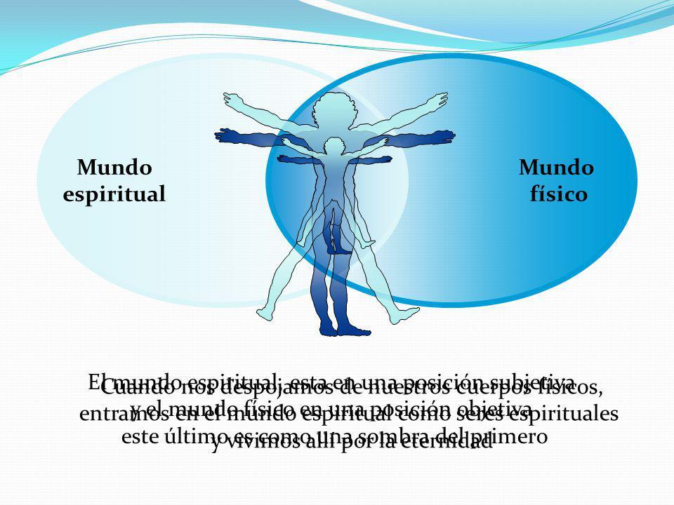 Mundo espiritual Mundo físico El mundo espiritual, esta en una posición subjetiva y el mundo físico en una posición objetiva este último es como una s