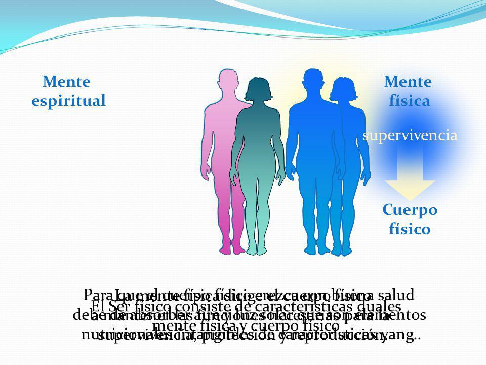 La mente física dirige el cuerpo físico a mantener las funciones necesarias para la supervivencia, protección y reproducción. Para que el cuerpo físic