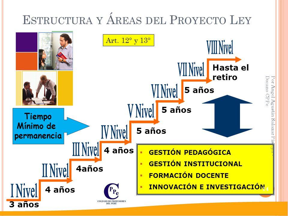 INSTITUTOS UNIVERSIDADES ACREDITADAS FORMACIÓN INICIAL FORMACIÓN EN SERVICIO FORMACIÓN DE DIRECTORES SUBDIRECTORES PROGRAMA NACIONAL Sistema de Formación Continua Arts.