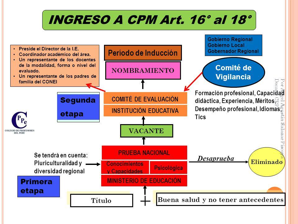 Clases de Evaluación Proyecto de LRM Ingreso Evaluación para el ingreso a la Carrera Pública Magisterial (Arts.