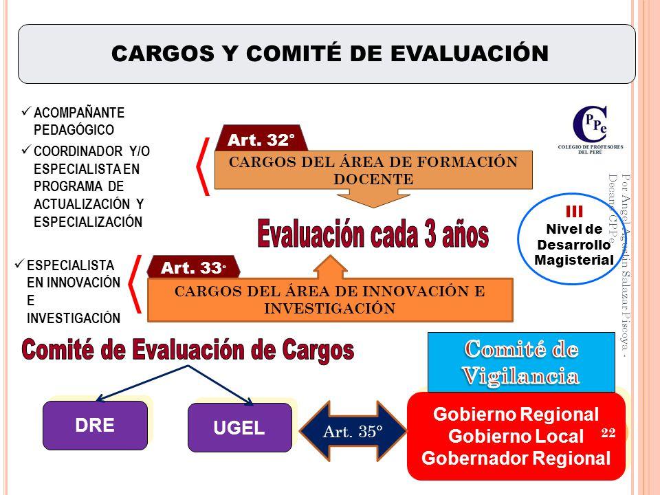 V al VIII Nivel de Desarrollo Magisterial DIRECTOR DEL ÁREA DE GESTIÓN PEDAGÓGICA IV Nivel de Desarrollo Magisterial ESPECIALISTA MINEDU, DRE o UGEL INSTITUCIÓN EDUCATIVA Director y Subdirector JERARQUICOS JERARQUICOS: Coordinación académica, asesoría y jefatura 3 años Cargos jerárquicos y directivos Gestión Pedagógica II Nivel de Desarrollo Magisterial Gestión Institucional DIRECTOR DE UGEL III Nivel de Desarrollo Magisterial Evaluación Anual Evaluación cada 3 años Art.