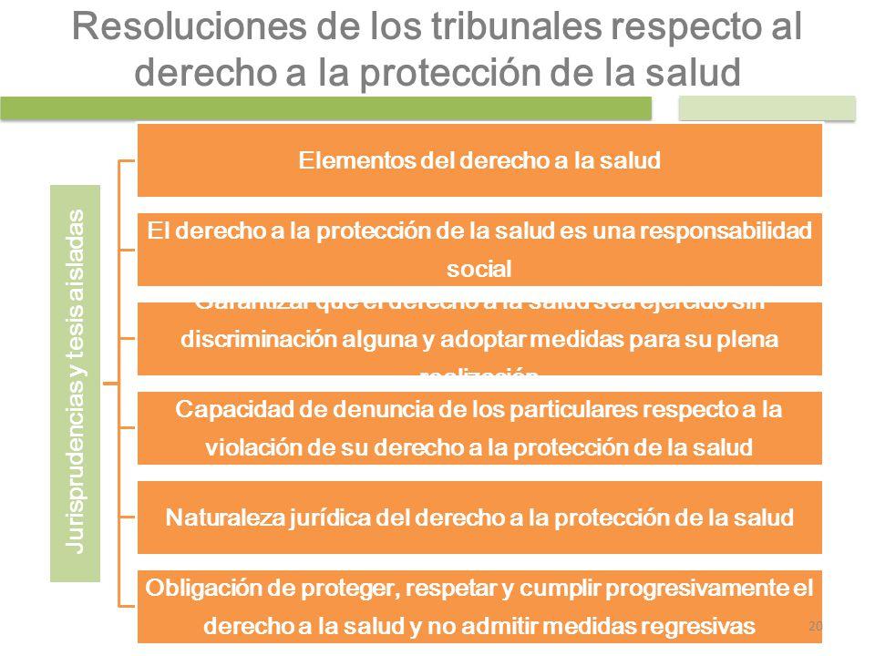 Jurisprudencias y tesis aisladas Elementos del derecho a la salud El derecho a la protección de la salud es una responsabilidad social Garantizar que