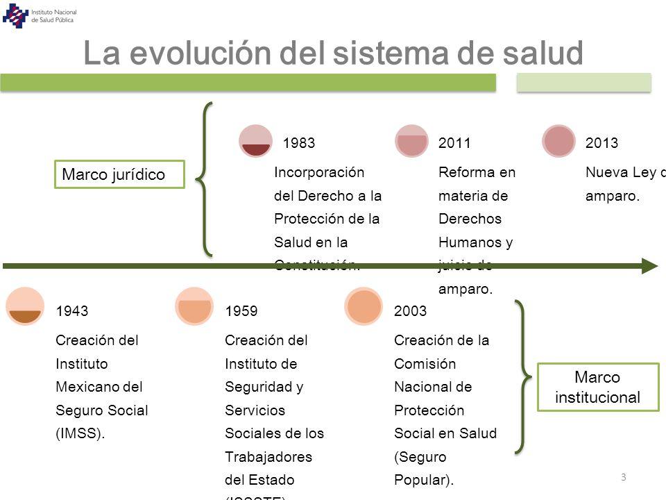 La evolución del sistema de salud Creación del Instituto Mexicano del Seguro Social (IMSS). 1943 Creación del Instituto de Seguridad y Servicios Socia