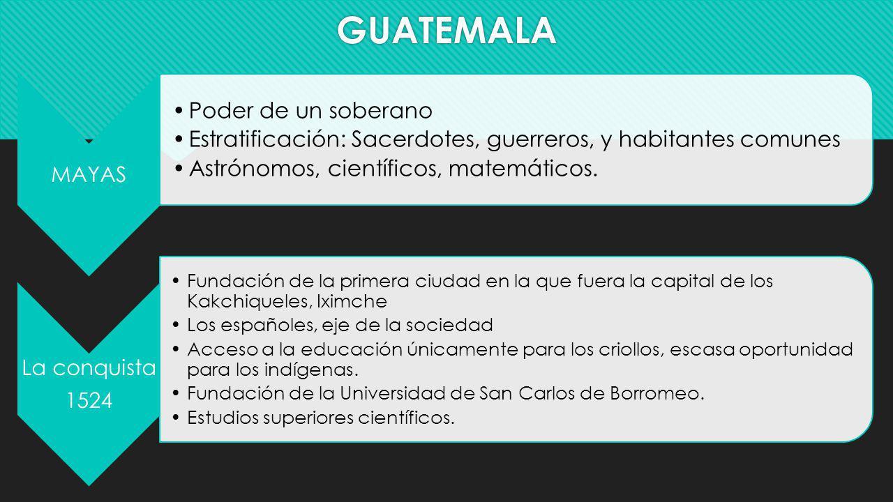 GUATEMALA MAYAS Poder de un soberano Estratificación: Sacerdotes, guerreros, y habitantes comunes Astrónomos, científicos, matemáticos. La conquista 1