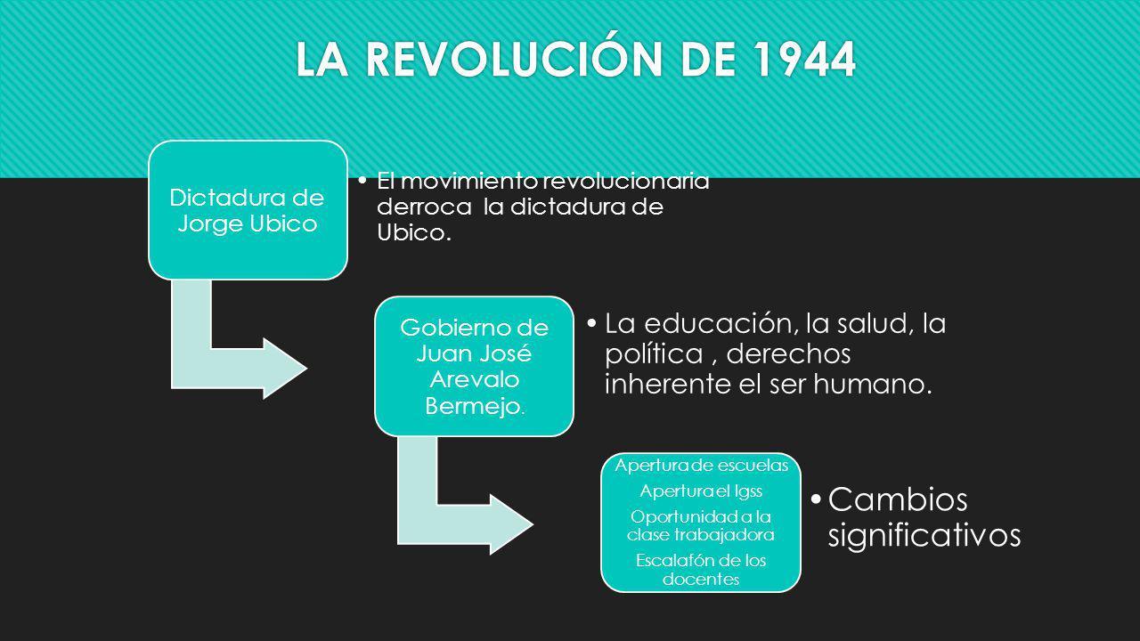 LA REVOLUCIÓN DE 1944 Dictadura de Jorge Ubico El movimiento revolucionaria derroca la dictadura de Ubico. Gobierno de Juan José Arevalo Bermejo. La e