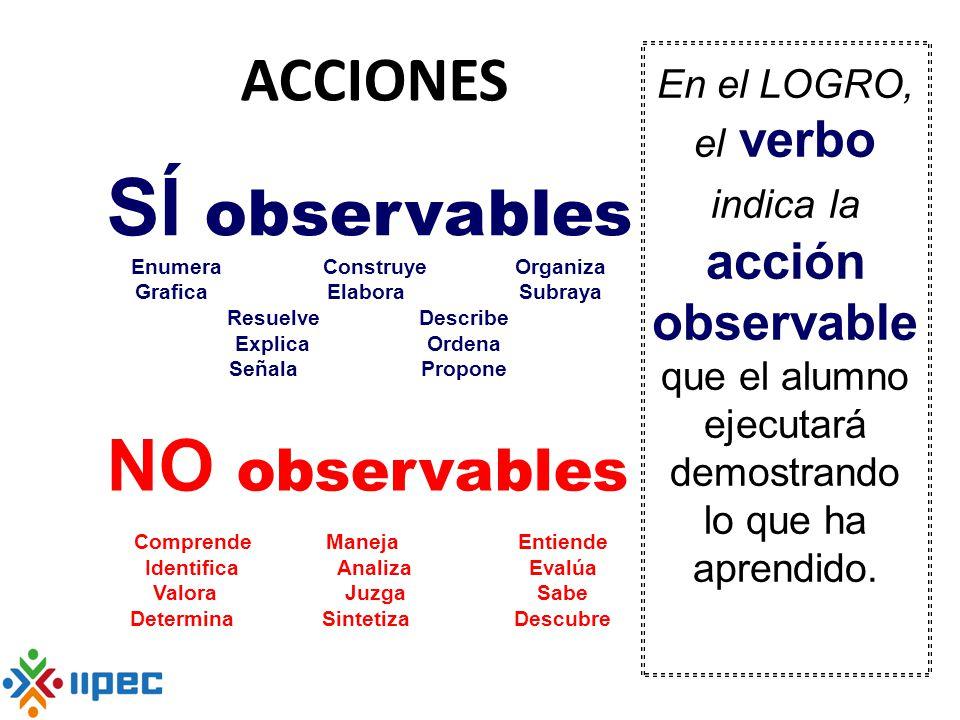 En el LOGRO, el verbo indica la acción observable que el alumno ejecutará demostrando lo que ha aprendido. ACCIONES NO observables ComprendeManejaEnti