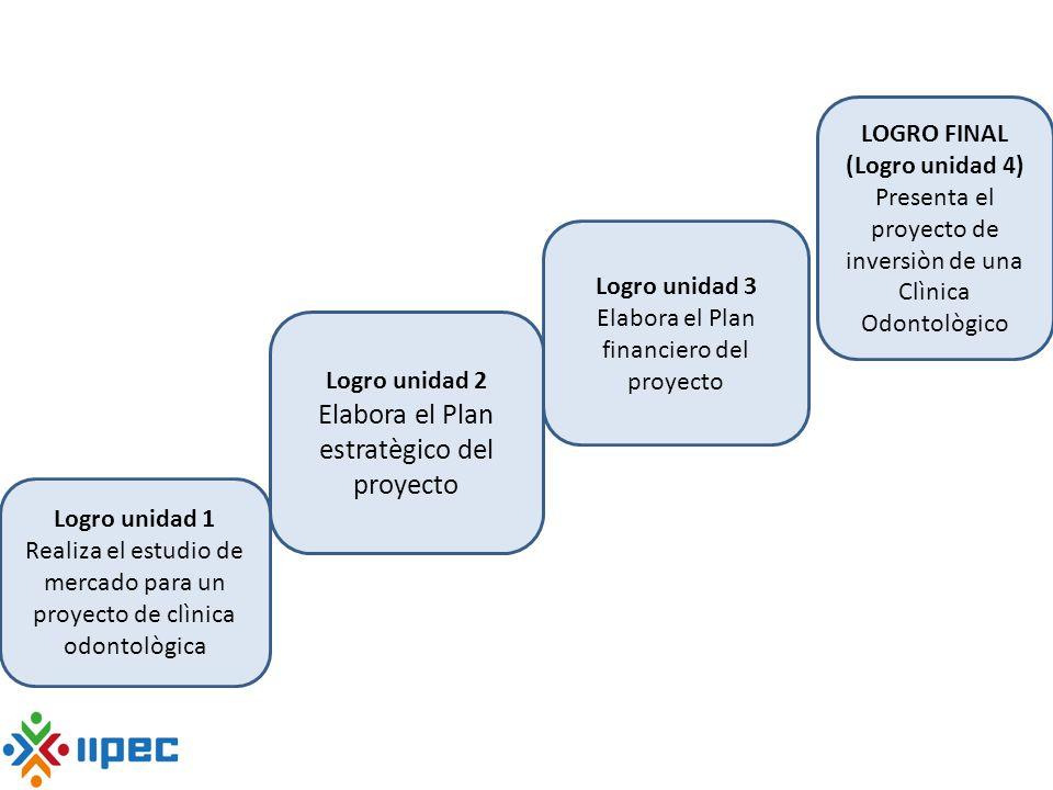 LOGRO FINAL (Logro unidad 4) Presenta el proyecto de inversiòn de una Clìnica Odontològico Logro unidad 3 Elabora el Plan financiero del proyecto Logr