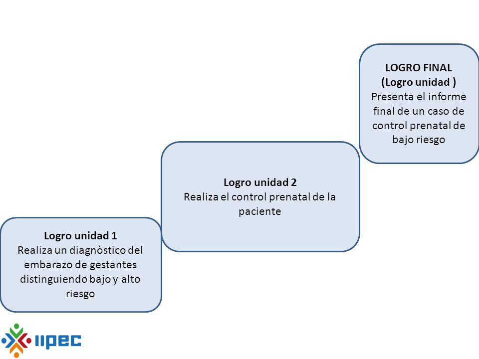 LOGRO FINAL (Logro unidad ) Presenta el informe final de un caso de control prenatal de bajo riesgo Logro unidad 2 Realiza el control prenatal de la p