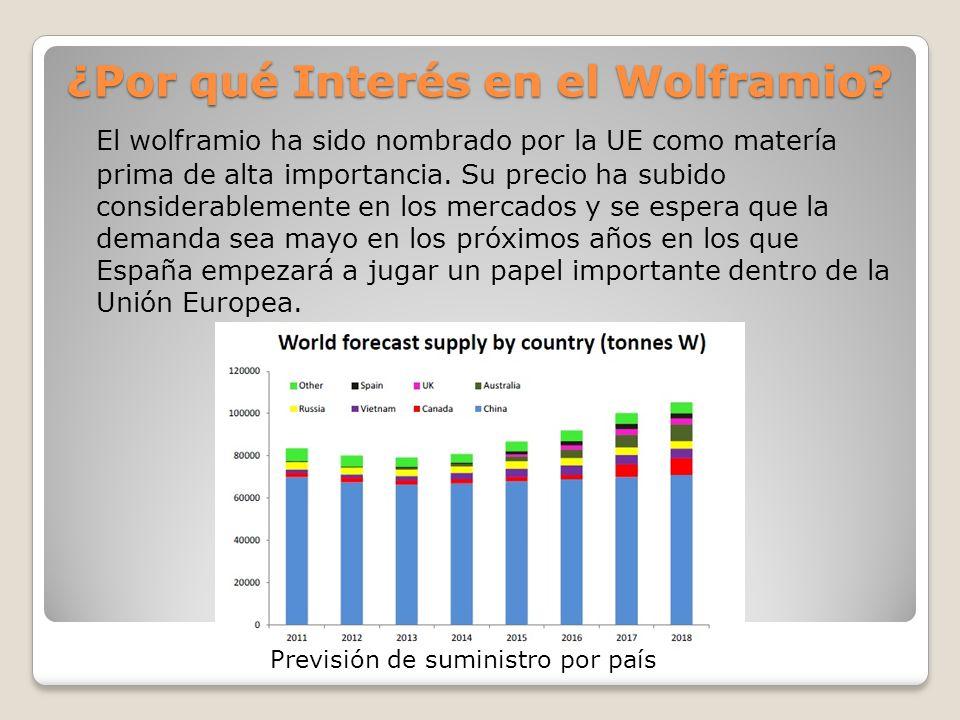 ¿Por qué Interés en el Wolframio? El wolframio ha sido nombrado por la UE como matería prima de alta importancia. Su precio ha subido considerablement