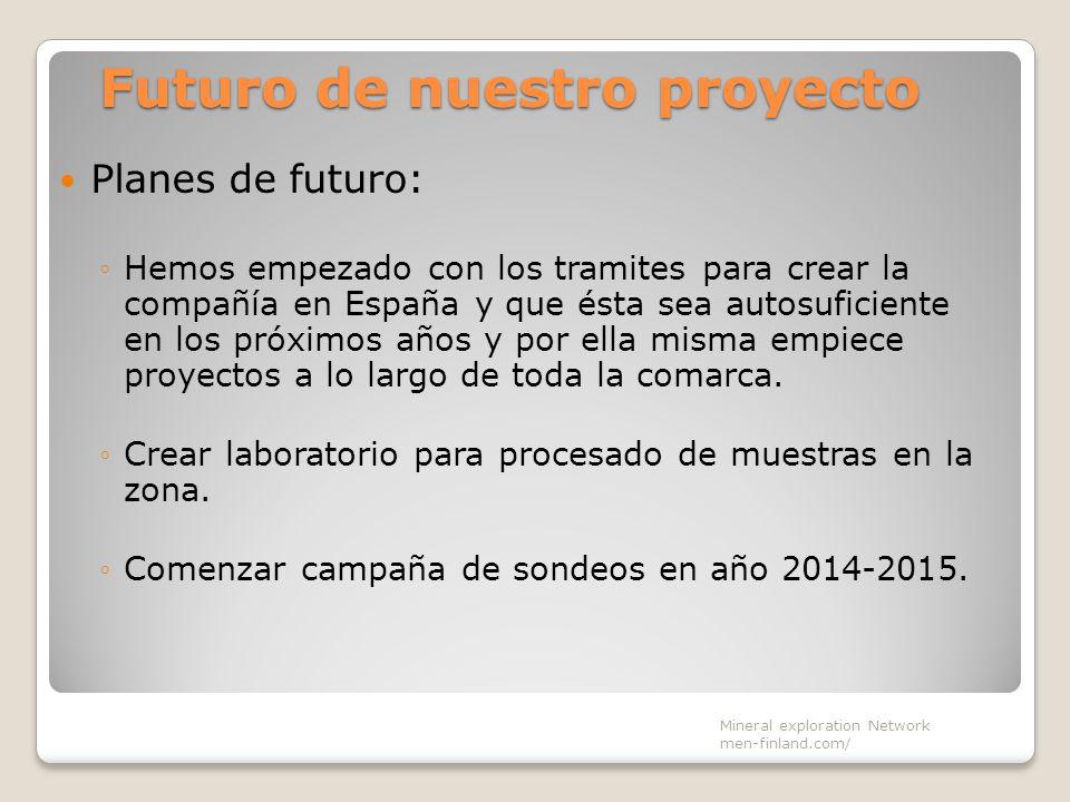 Futuro de nuestro proyecto Planes de futuro: Hemos empezado con los tramites para crear la compañía en España y que ésta sea autosuficiente en los pró