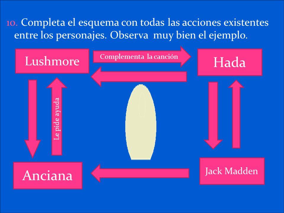 10. Completa el esquema con todas las acciones existentes entre los personajes. Observa muy bien el ejemplo. Lushmore Hada Anciana Jack Madden Complem