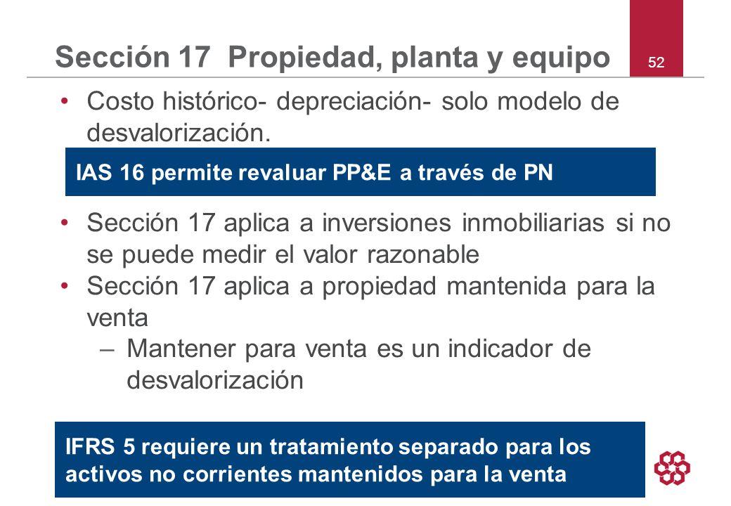 52 Sección 17 Propiedad, planta y equipo Costo histórico- depreciación- solo modelo de desvalorización.
