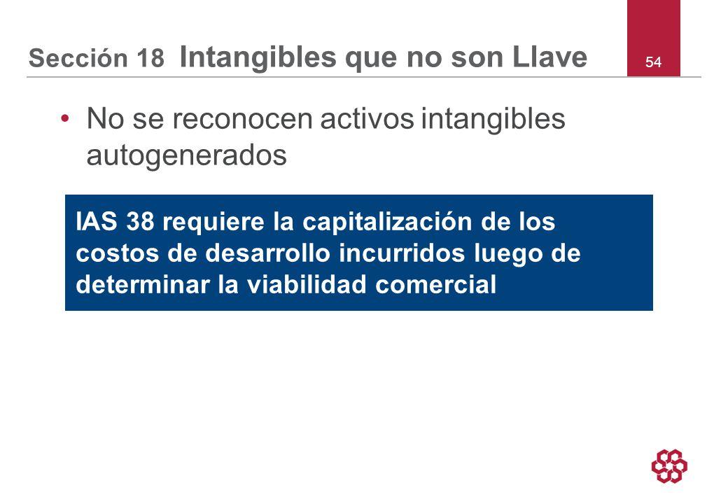 54 Sección 18 Intangibles que no son Llave No se reconocen activos intangibles autogenerados IAS 38 requiere la capitalización de los costos de desarrollo incurridos luego de determinar la viabilidad comercial