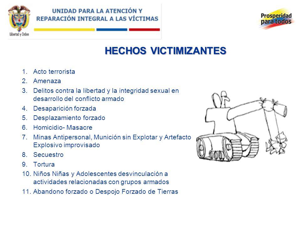 HECHOS VICTIMIZANTES 1.Acto terrorista 2.Amenaza 3.Delitos contra la libertad y la integridad sexual en desarrollo del conflicto armado 4.Desaparición