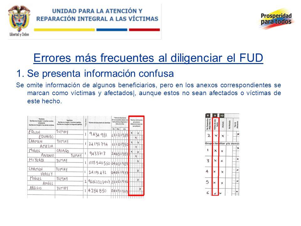 Errores más frecuentes al diligenciar el FUD 1. Se presenta información confusa Se omite información de algunos beneficiarios, pero en los anexos corr