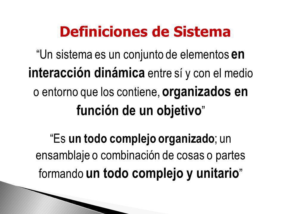Sistemas ¿Qué es un Sistema? ¿Cómo tipificaríamos los sistemas? ¿Podríamos definir a la empresa como sistema? ¿Qué tipo de sistema? ¿Qué mecanismos ri