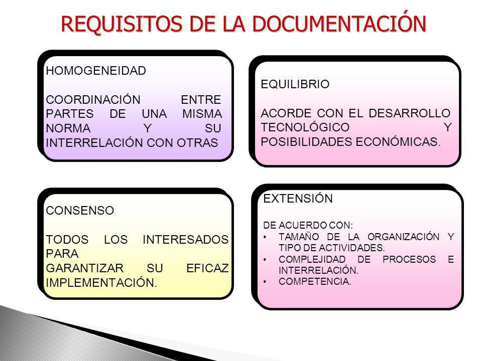 ESTRUCTURA DE LA DOCUMENTACIÓN DEL SISTEMA DE CALIDAD Manual de Calidad Procedimientos documentados Documentos específicos para la planificación, oper
