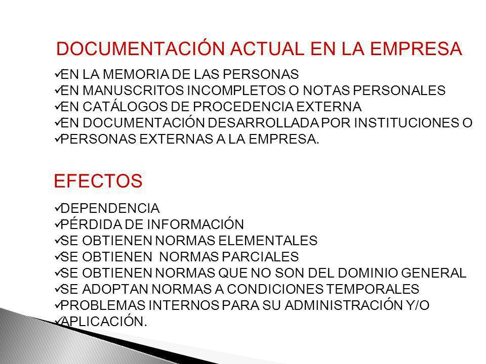 PLAN GENERAL DE DOCUMENTACIÓN IDENTIFICACIÓN PROCESOS DIAGNÓSTICO – DOCUMENTOS NECESARIOS REQUERIDOS DEFINICIÓN DE DIRECTRICES, OBJETIVOS SENSIBILIZAC