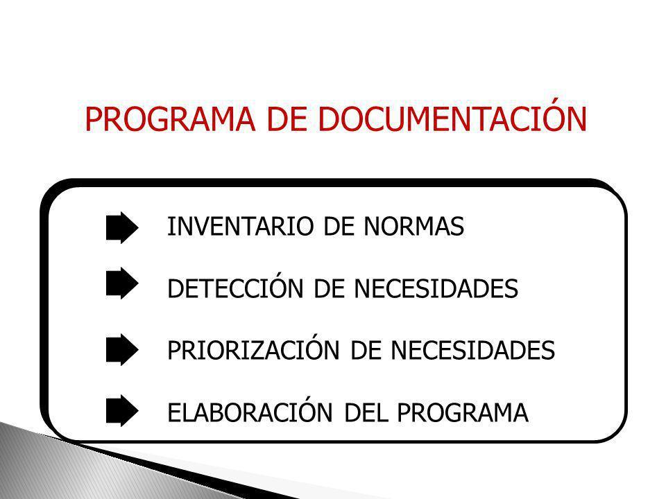 ESTRUCTURA Y PRESENTACIÓN DE LOS DOCUMENTOS SOFTWARE PLANTILLAS N. NORMA BASICA