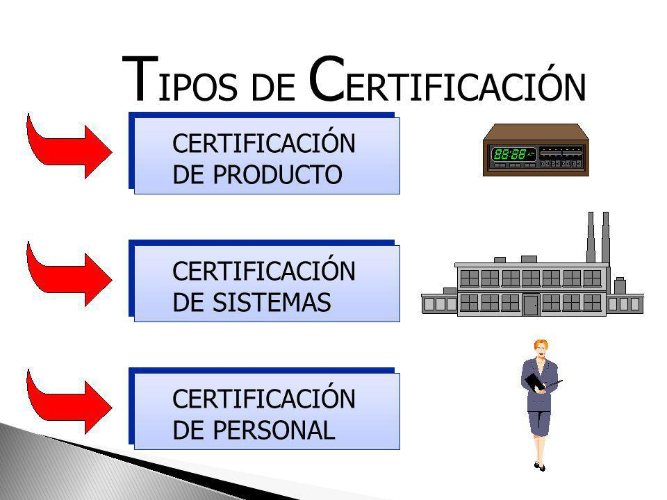 ¡ CERTIFICACIÓN ! ¿PARA QUÉ ? LOS GOBIERNOS LA INDUSTRIA EL CONSUMIDOR Asegurar que los productos cumplen requisitos obligatorios relacionados, P.E. c