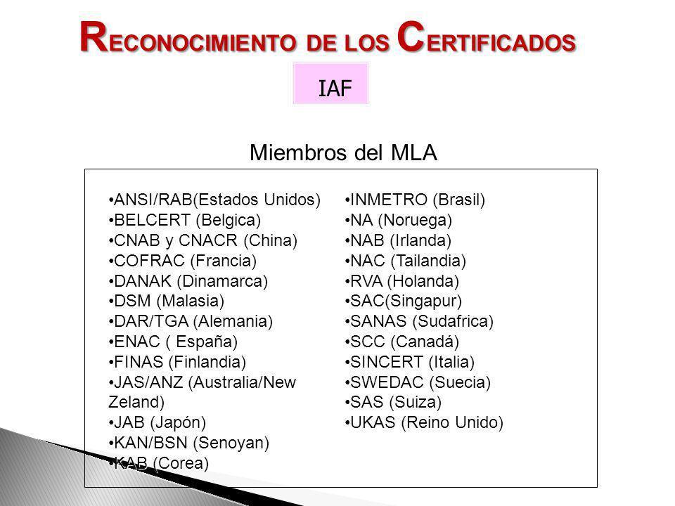 1. Entidad que agrupa a los organismos de Acreditación, las cuales evaluan a los organismos de certificación para Programas de evaluación de la confor