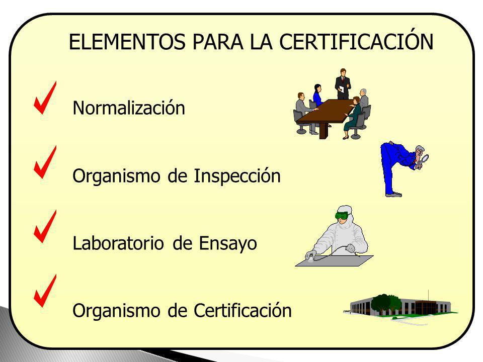 EVALUACIÓN DE CONFORMIDAD Examen sistemático del grado en que un producto, proceso o servicio cumple los requisitos especificados. INSPECCIÓN ENSAYO D