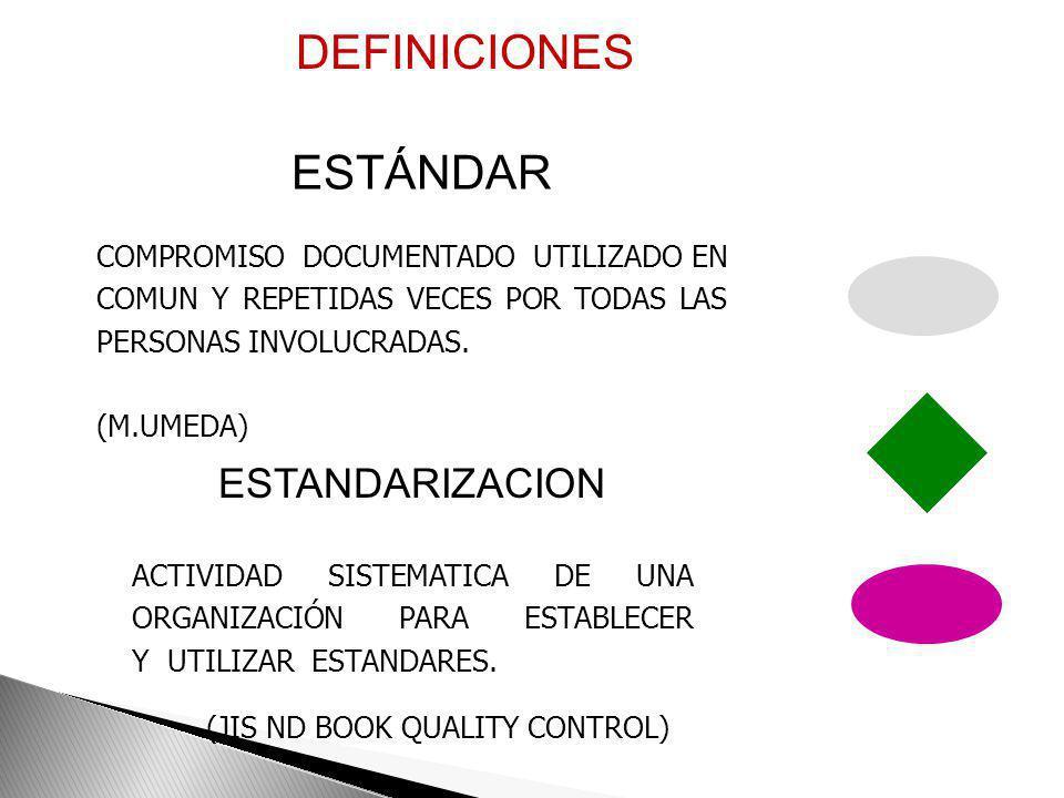 PAPEL DE LA ESTANDARIZACION EN EL GERENCIAMIENTO 1. CONDICION PARA MANTENER LA EMPRESA BAJO CONTROL 2. CONDICION PARA MANTENER EL DOMINIO TECNOLOGICO