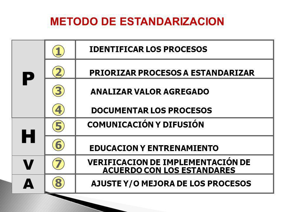 1. FÁCIL DE SER COMPRENDIDO Y CUMPLIDO POR EL USUARIO 2. SER LO MÁS SENCILLO POSIBLE 3. CONCRETO Y NO ABSTRACTO 4. BASADO EN LA PRÁCTICA 5. FRUTO DE C