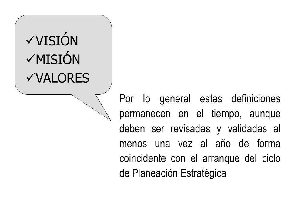 ¿Hacia dónde vamos? ¿Dónde estamos? Fase de Transición @ Salvador García, 1994 PROCESO DE CAMBIO PLANIFICADO