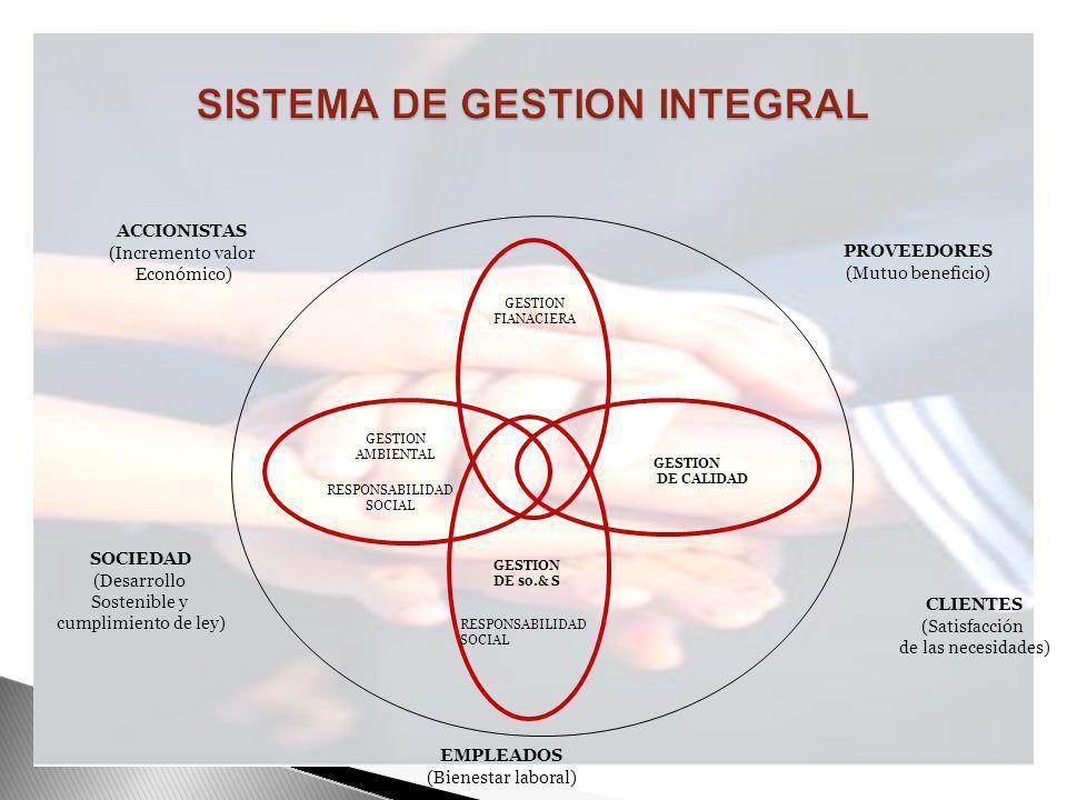 EMPODERAMIENTO: permite involucrar a las personas a través de la delegación en la toma de decisiones en el diseño y mejora de sus procesos, logrando q