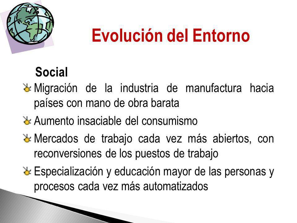 ACCIONISTAS (Incremento valor Económico) PROVEEDORES (Mutuo beneficio) CLIENTES (Satisfacción de las necesidades) EMPLEADOS (Bienestar laboral) SOCIEDAD (Desarrollo Sostenible y cumplimiento de ley) GESTION DE CALIDAD GESTION DE so.& S RESPONSABILIDAD SOCIAL RESPONSABILIDAD SOCIAL GESTION AMBIENTAL GESTION FIANACIERA