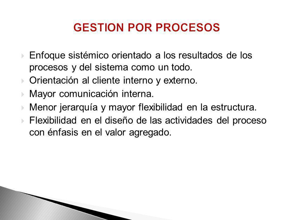 NORMASPERSPECTIVASOBJETO DE LA NORMA ISO 9001Calidad/clienteCumplimiento requisitos del cliente. ISO 14001Social/AmbientalProtección medio ambiente OH