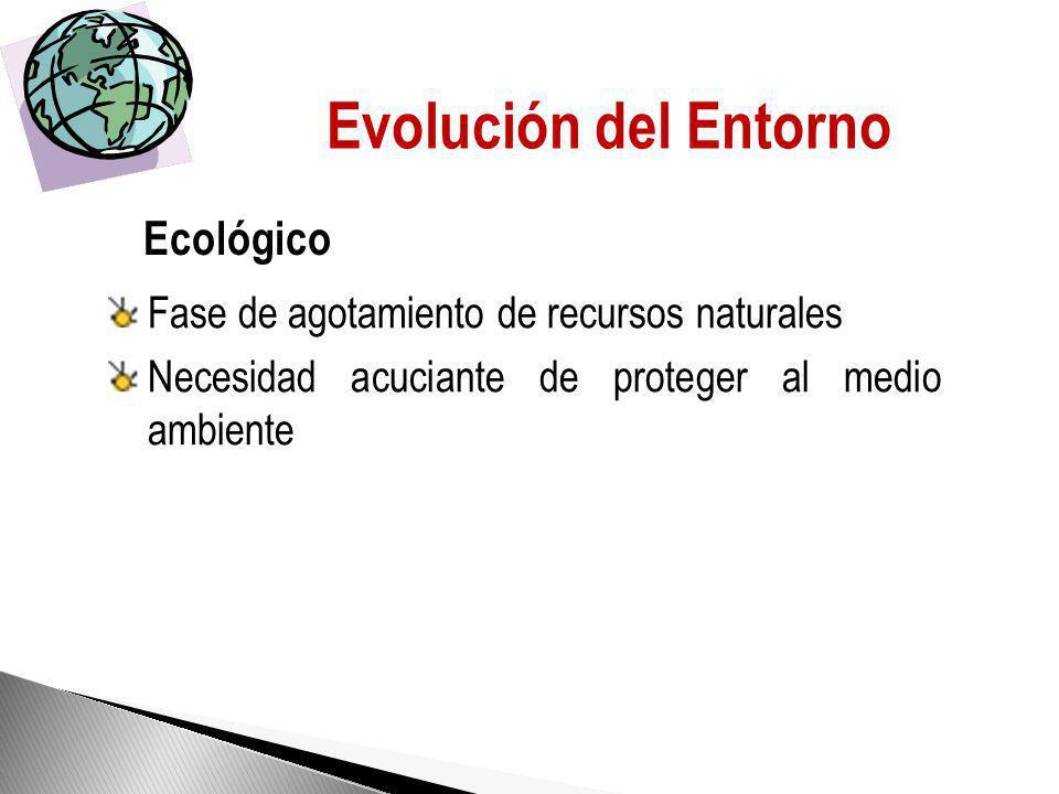 Evolución del Entorno Fase de agotamiento de recursos naturales Necesidad acuciante de proteger al medio ambiente Ecológico